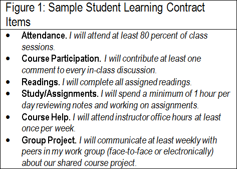 Learning Contracts Good Learning Contract For Unmotivated
