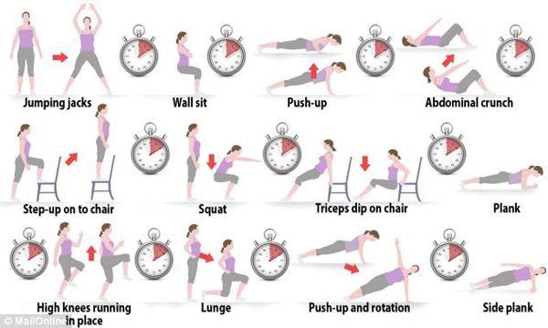 Quel exercice pour perdre du poids