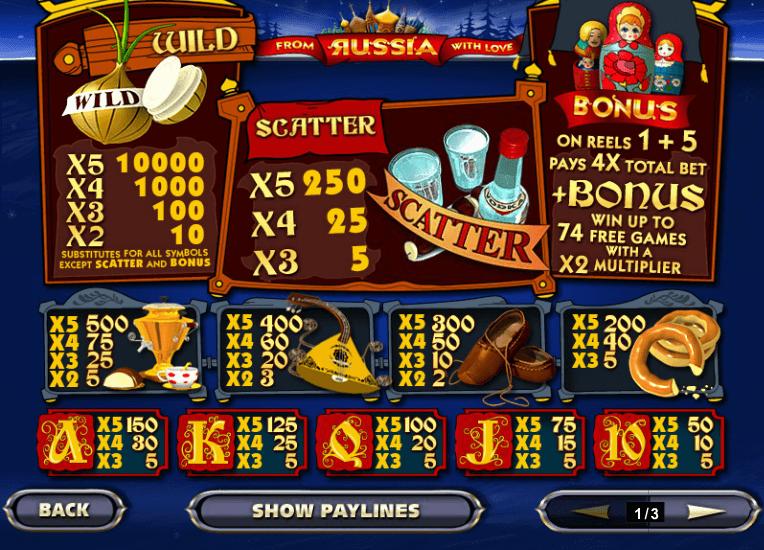 Игровые автоматы скачать бесплатно балалайка питомник голден стар нижний новгород