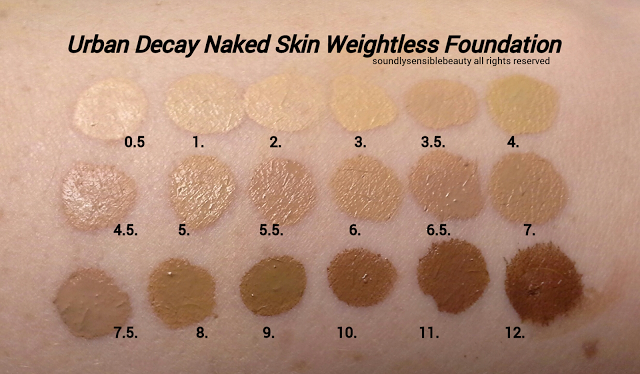 Makeup forever mat velvet foundation shades
