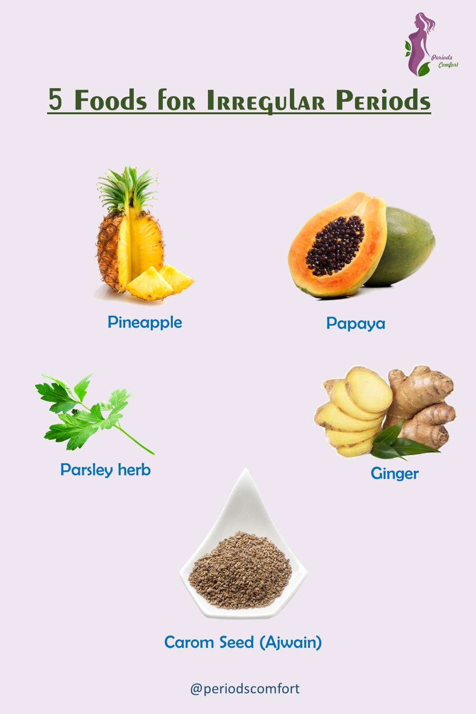 For period irregularities papaya Ayurvedic Medicines