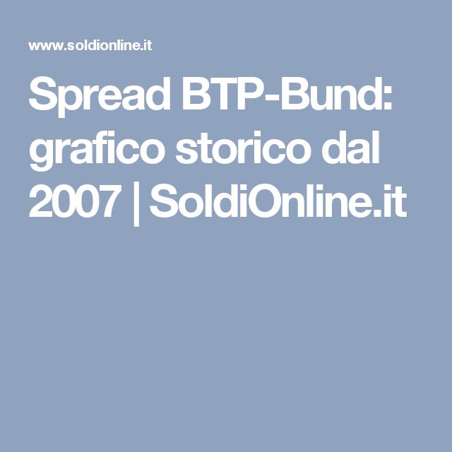 Spread BTP-Bund: grafico storico dal 2007   SoldiOnline.it