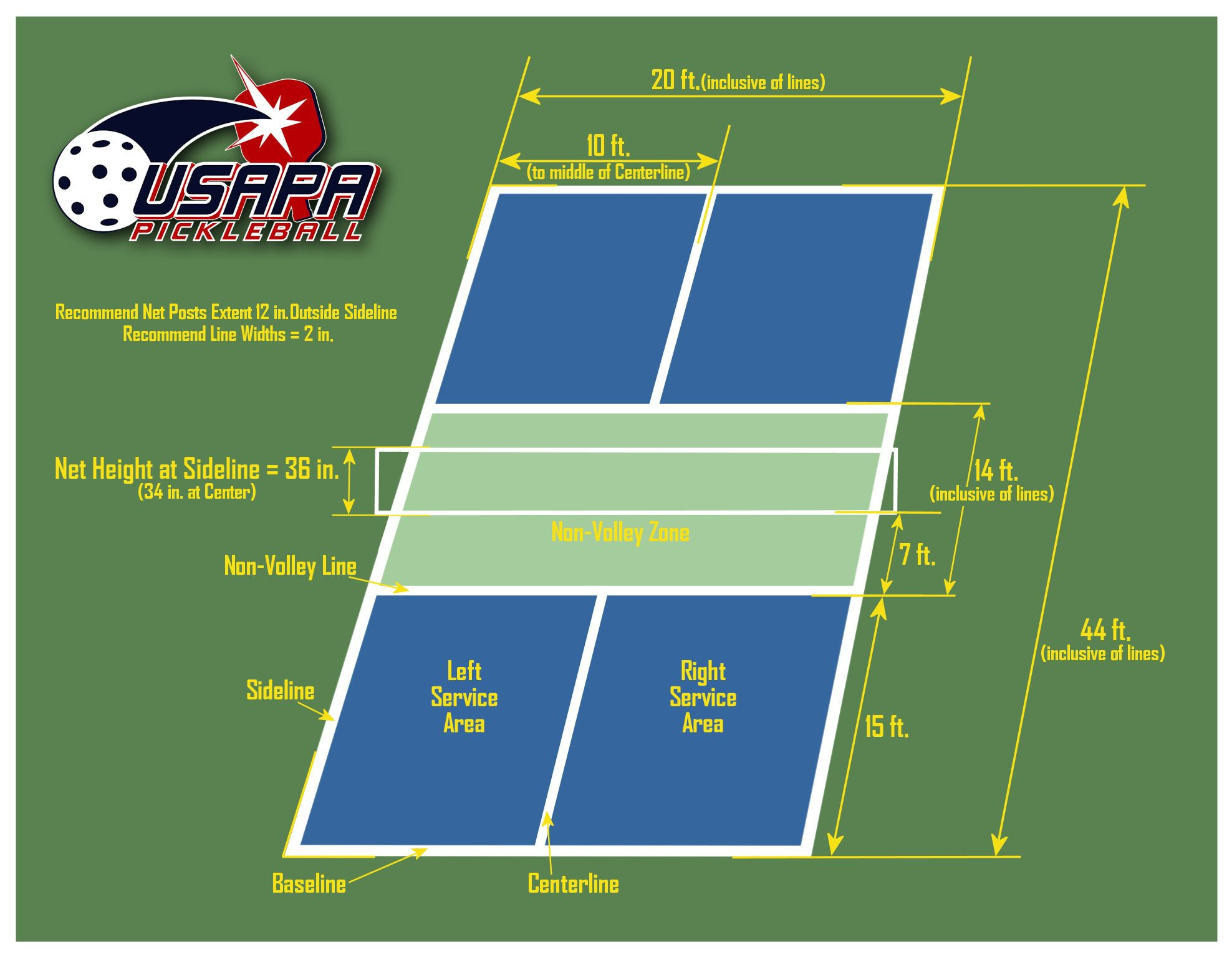 Pickle Ball Court Diagram Pickleball Court Pickleball Backyard Basketball