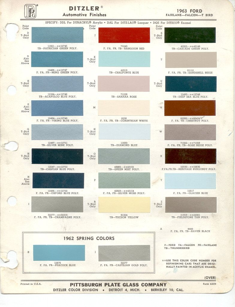 Paint chips 1963 ford thunderbird ford thunderbird for Paint color chips