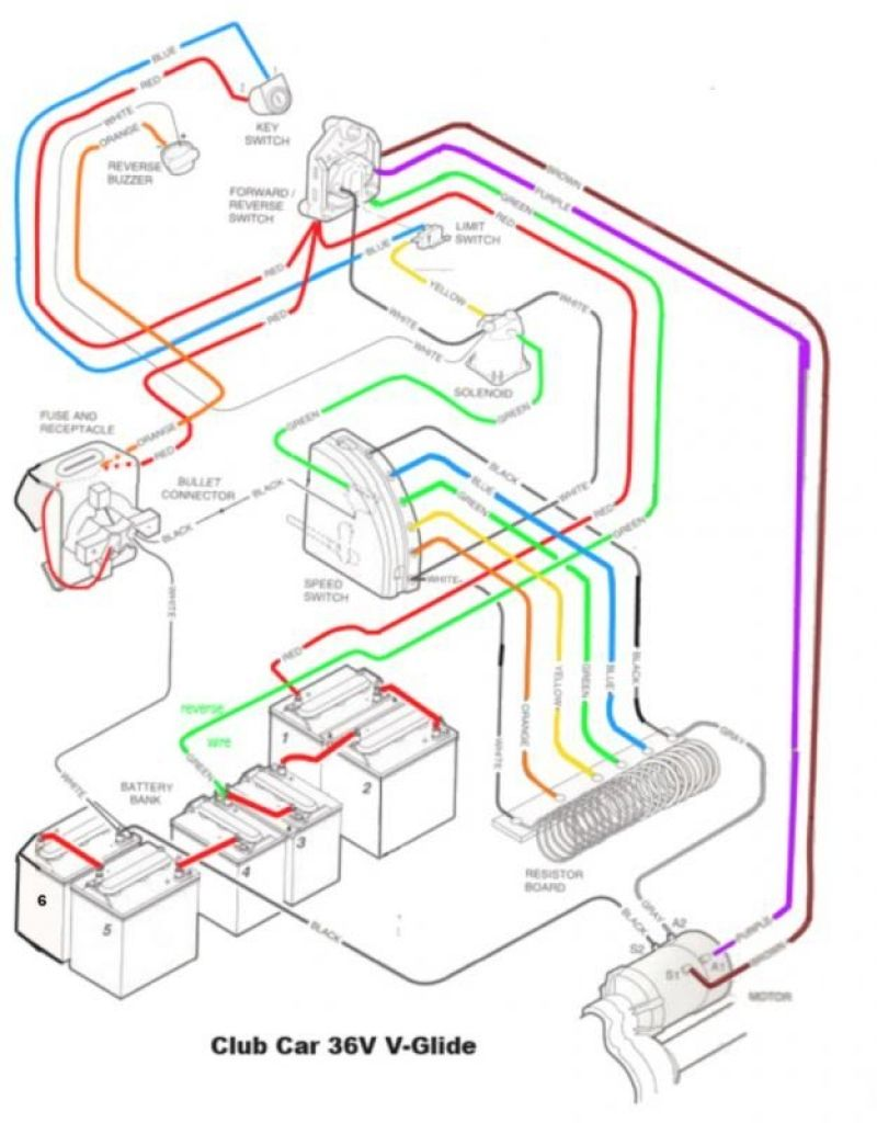 Club Car Wiring Diagram 36 Volt 5a247521d8047 And 91 At Club ... King Snow Plow Wiring Diagram on