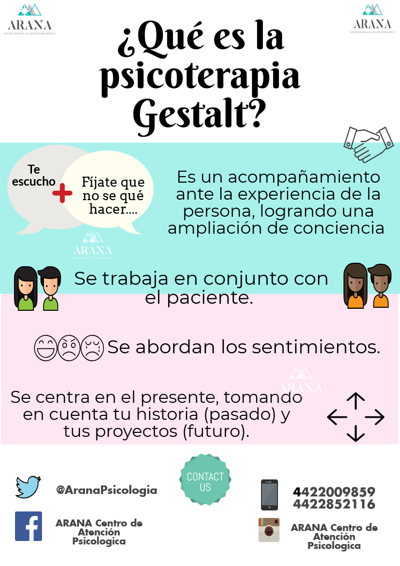 Terapia Gestalt Gestalt Therapy ARANA | Psicologia del ...