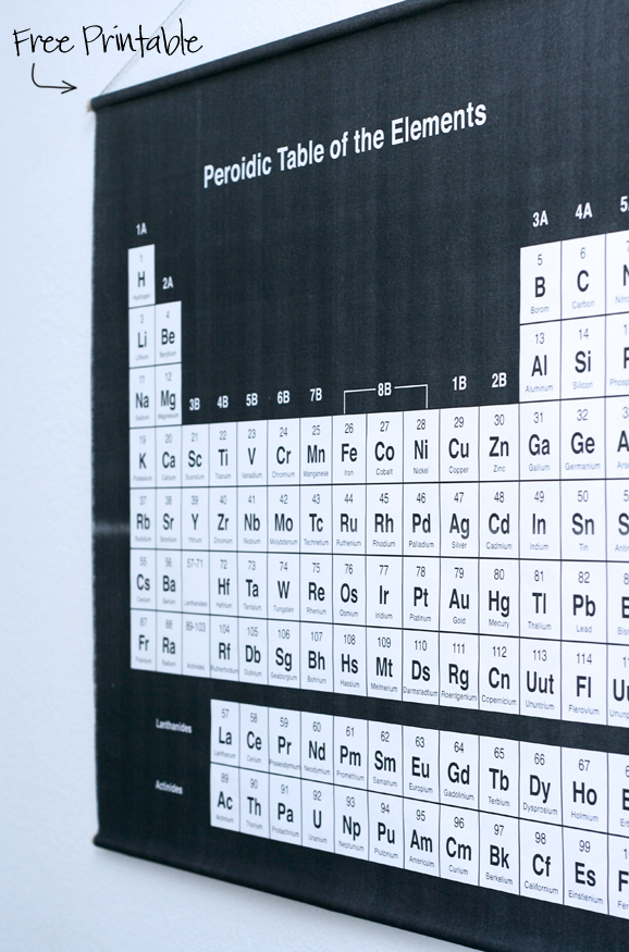 Free Printable Periodic Table Poster Halloween Science Room