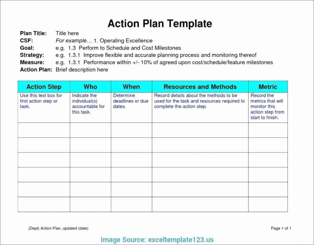 Editable Free Project Management Plan Templates Smartsheet Cost Management Plan Te Program Management Communication Plan Template Project Management Templates