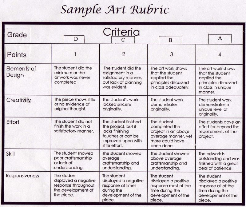 Line Drawing Rubric : Houston academy art assessment pinterest visual