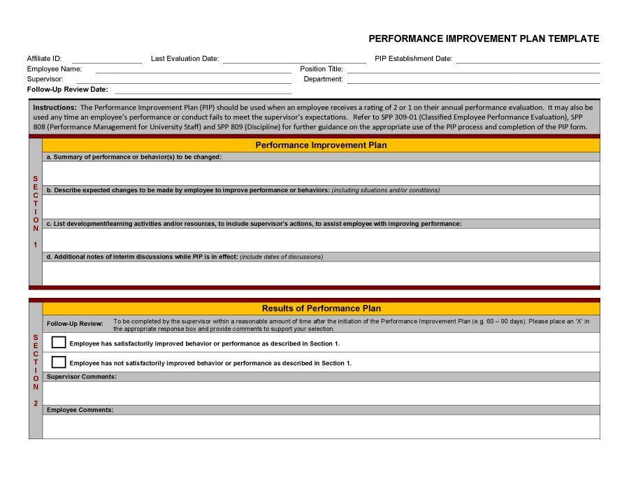 Best 3 performance improvement plan template human
