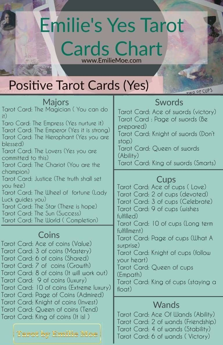Pin by nicole tihlarik on tarot tarot tarot card