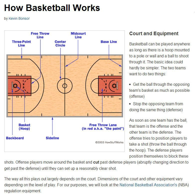 Learn The Rules Of Basketball At How Stuff Works Basketball Information Basketball Basketball Skills