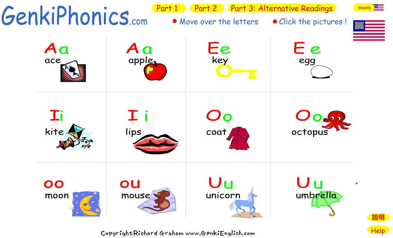 Pics For > Vowels For Kids