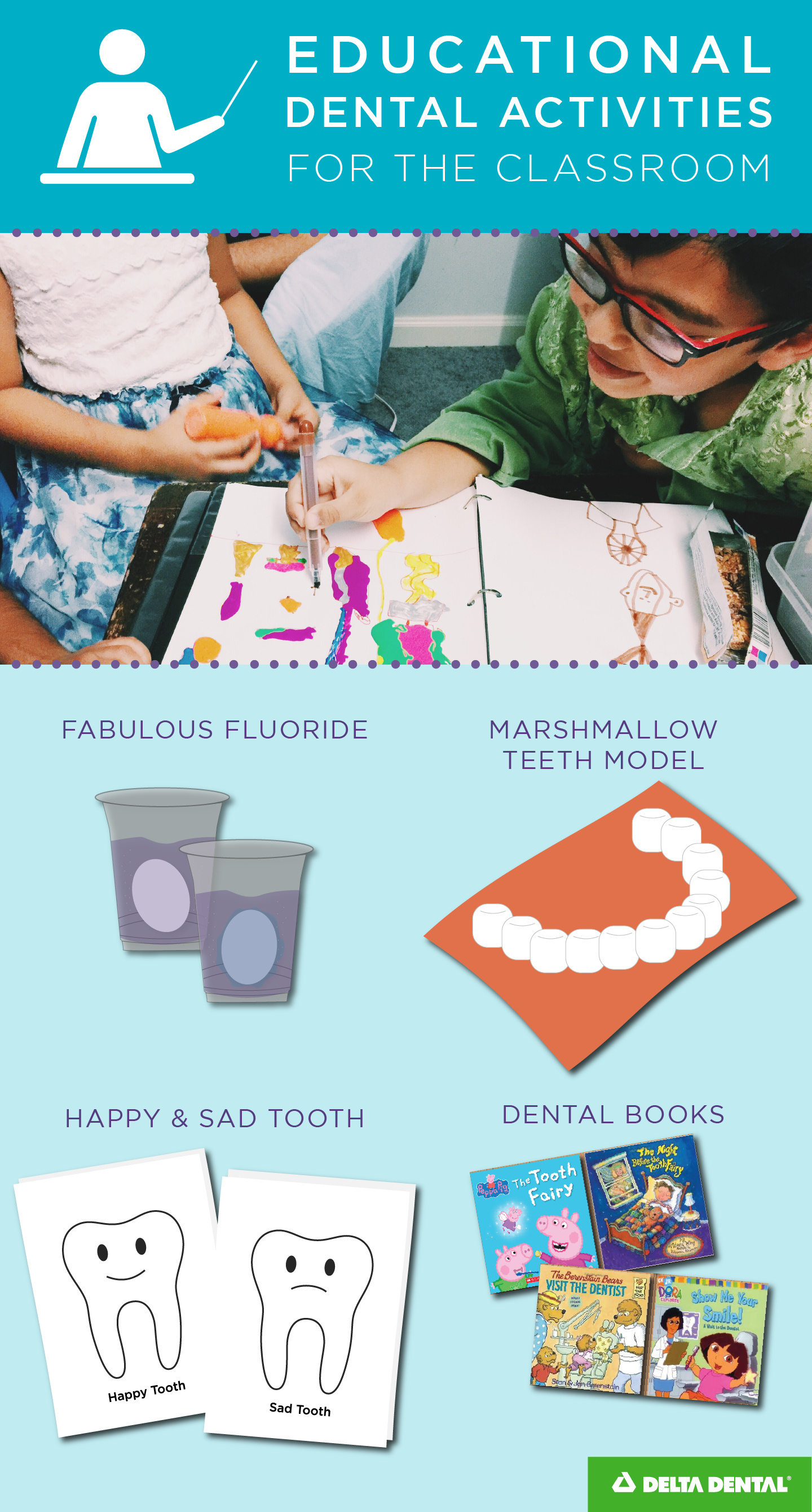 3 DentalThemed Resources for Educators Health lesson