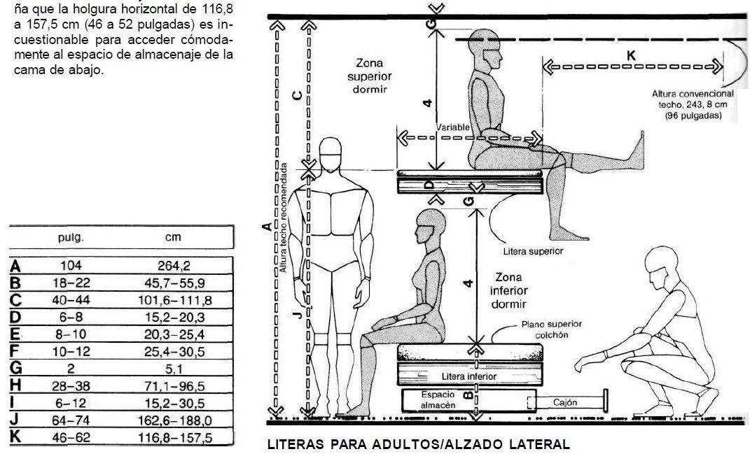 Muebles domoticos medidas antropometricas para dise ar for Disenar muebles a medida online