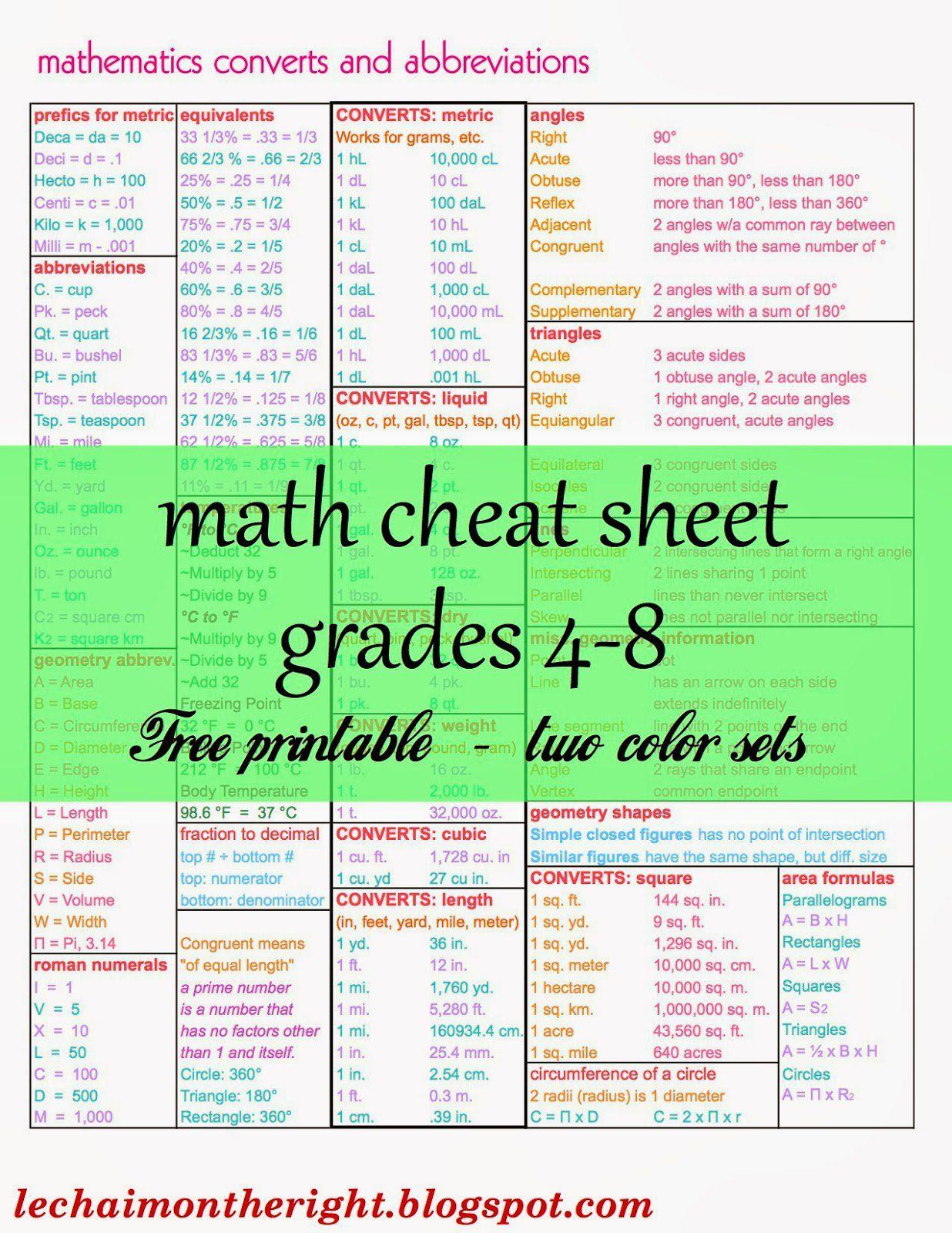 Ultimate Math Cheat Sheet / 2 color sets, designed for A Beka but ...