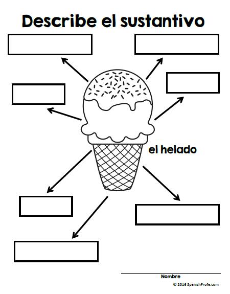 Los Adjetivos En Español Adjectives In Spanish Adjetivos Sustantivos Y Adjetivos Adjetivos Actividades