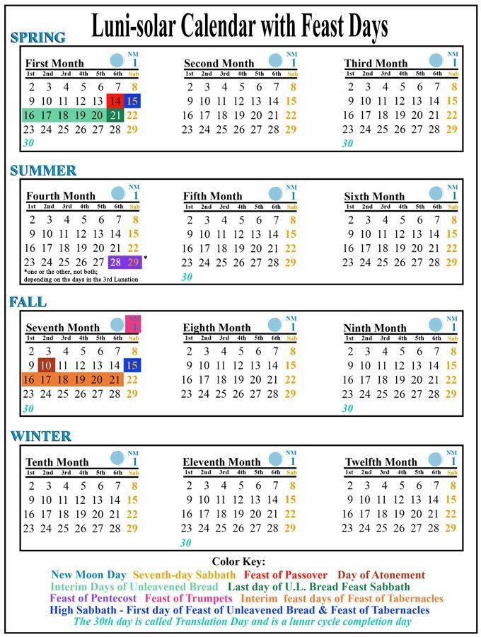 Luni Solar Calendar With Feast Days World Calendar Lunisolar Calendar Calendar