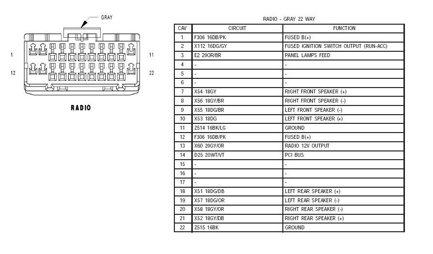 2003 jeep wrangler radio wiring diagram  ford truck fuse