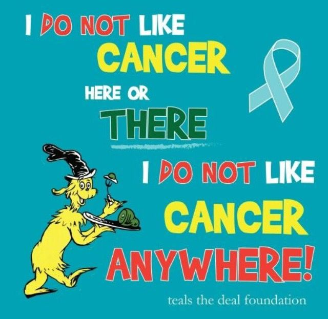 Pin On Cancer Research
