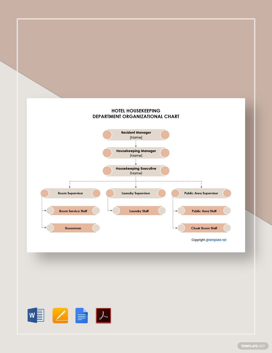 Free Hotel Housekeeping Department Organizational Chart Template Ad Sponsored Housekeeping Hotel In 2020 Hotel Housekeeping Organizational Chart Free Hotel