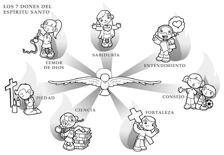 Dibujos para catequesis: LOS DONES DEL ESPÍRITU SANTO | catecismo ...