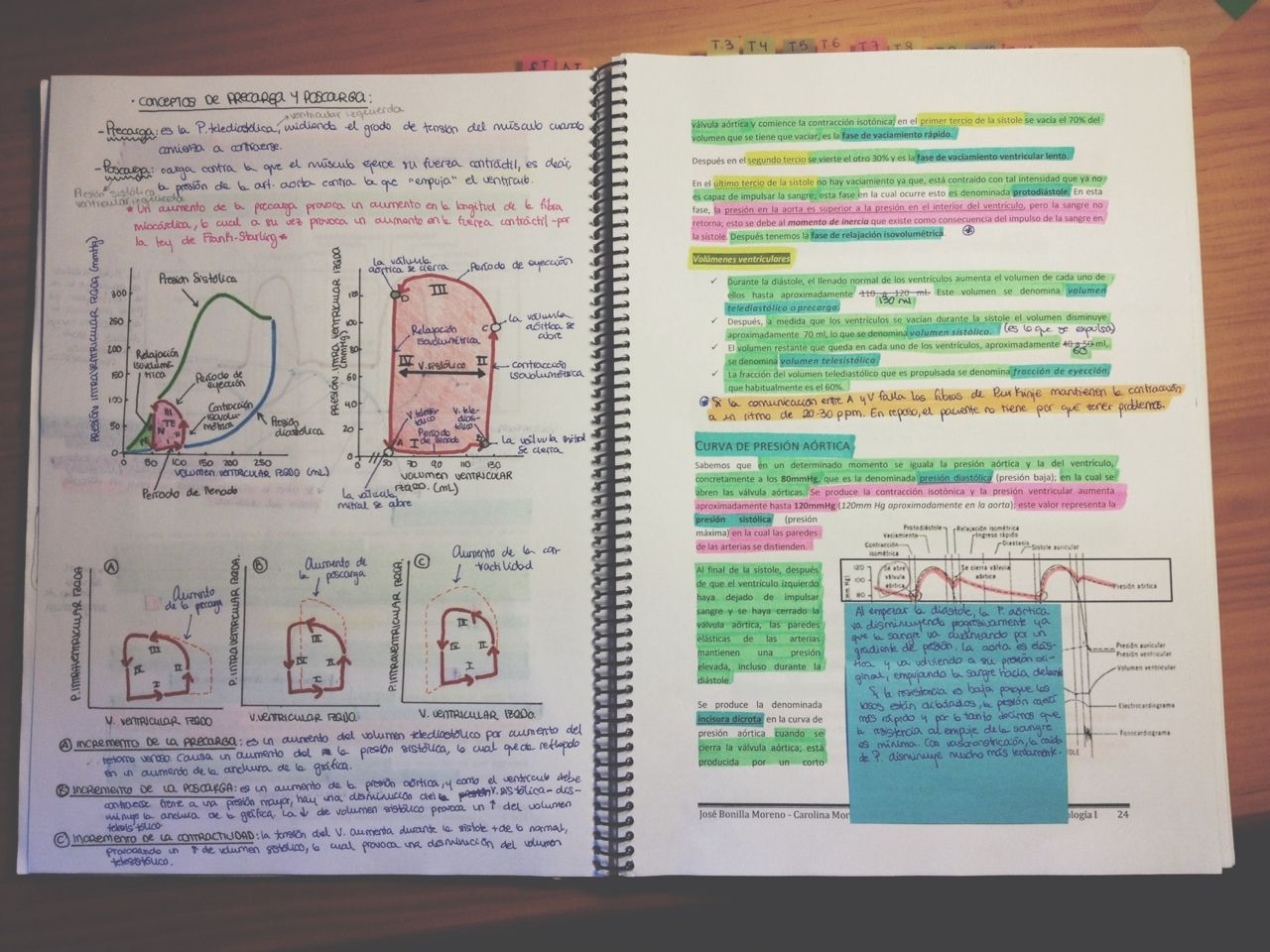 how to study physiology in medical school