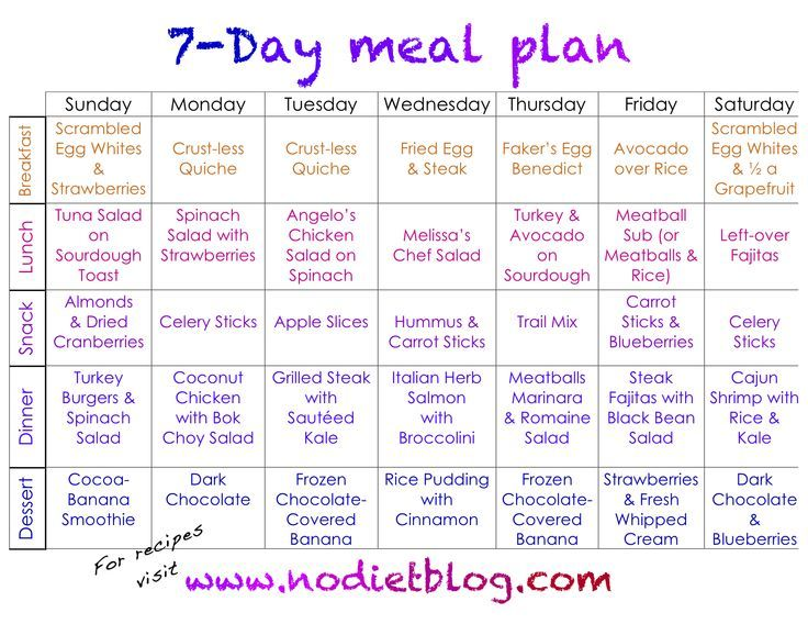 7 Day Meal Plan with shopping list! Diet Pinterest Meals - meal calendar