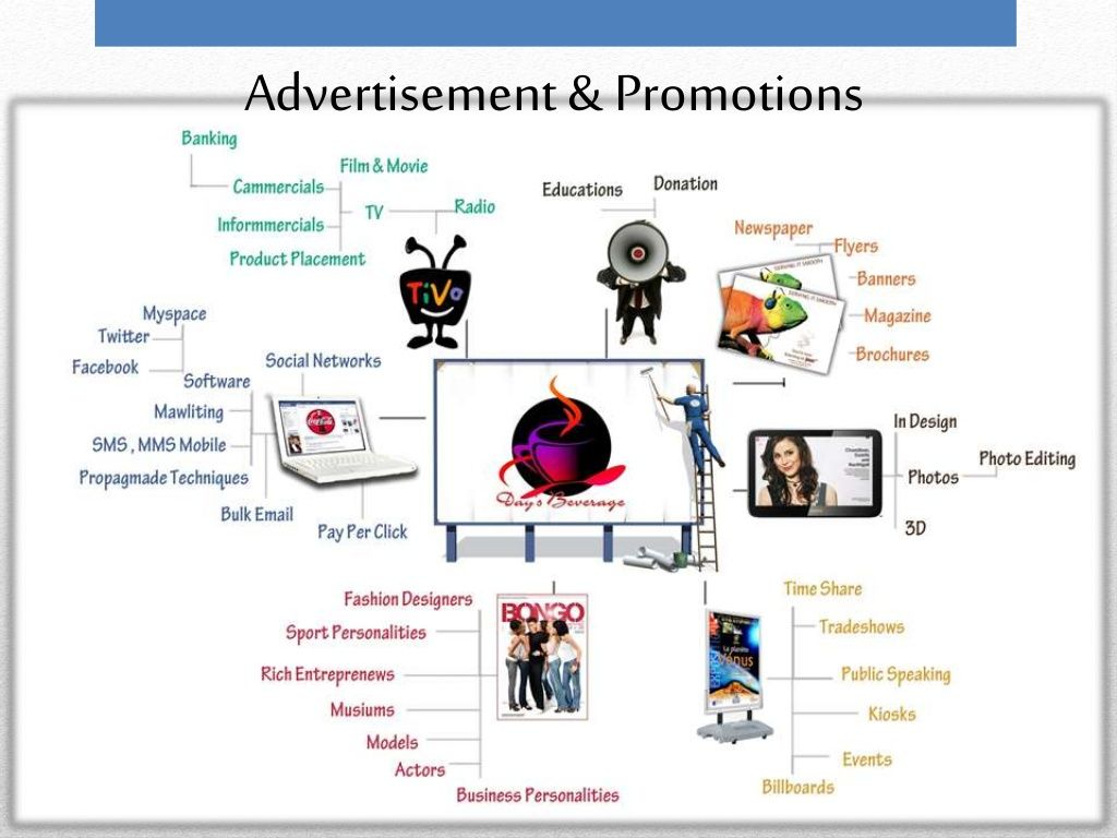 Advertisement & Promotions Business planning, Cafe