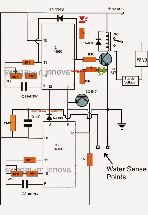 A Water Sensor Triggers A Sequential Timer Circuit Which