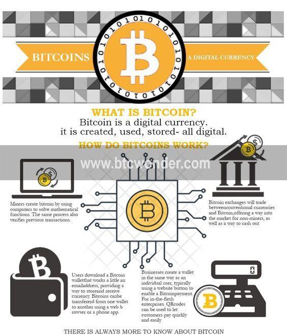 free bitcoin money adder