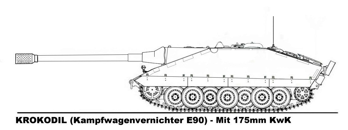 Image result for e series of tanks