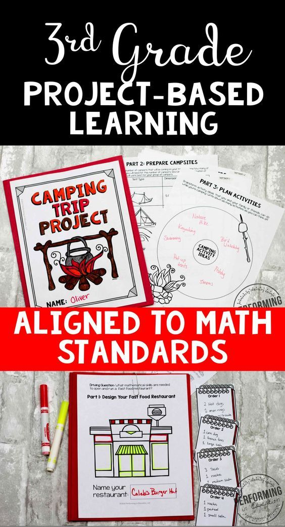 Math Project-based Learning for 3rd Grade Bundle: 6 Awesome Projects ...