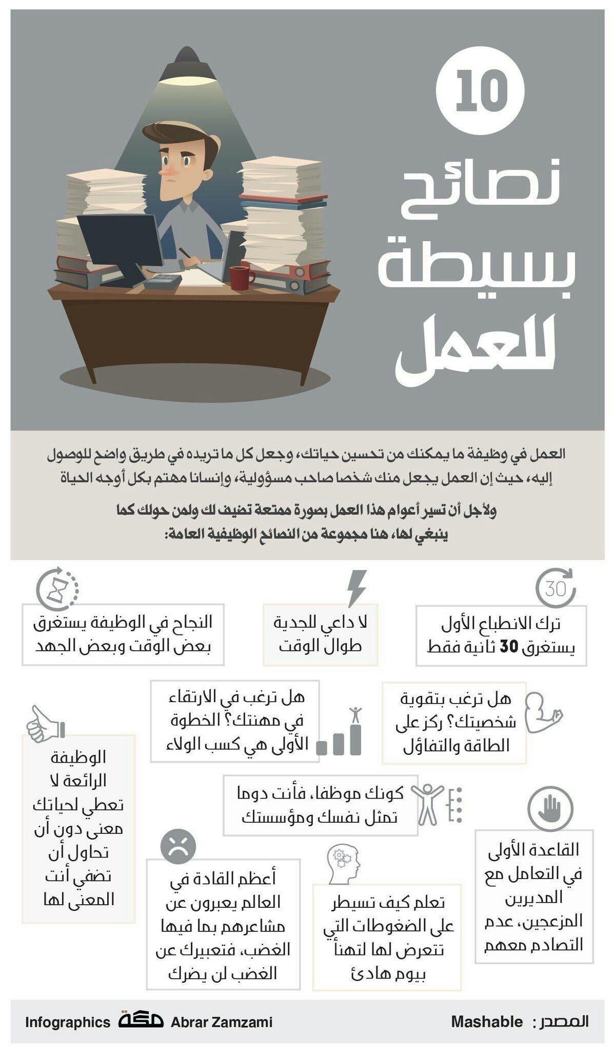 Pin By Esraa Magdy On Informatiq Life Skills Activities Work Goals Work Skills