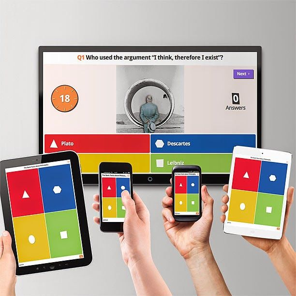 Kahoot Science Notebooking Blended Learning Classroom Classroom Tech Formative Assessment Tools