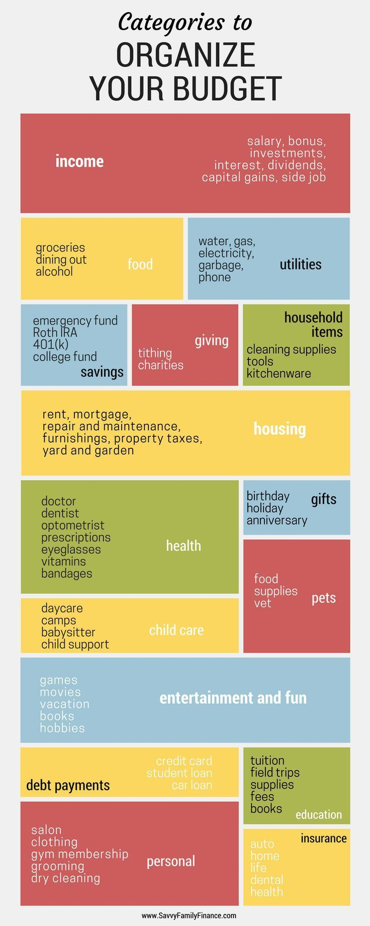 100+ Budget Categories for a Successful Budget | Organizing ...