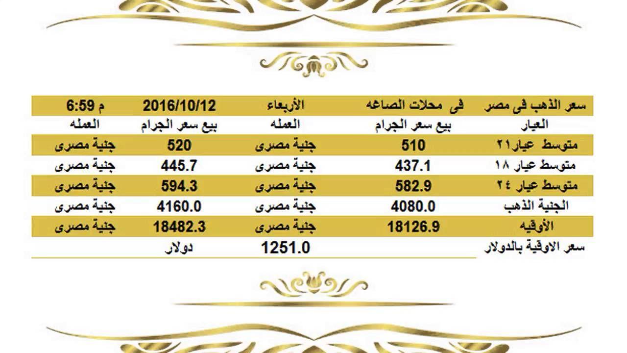 برجاء كومنت او لايك أو شير ليصلكم منا تحديث الاسعار لحظيا ------------------------------------ سعر الذهب فى مصر فى محلات الصاغه الاربعاء 12-10-2016 الساعة 7 مساء متوسط عيار 21 = 510 جنية مصرى & 520 جنية مصرى متوسط عيار 18 = 437 جنية مصرى & 446 جنية مصرى http://bit.ly/2dOt51v https://twitter.com/gold2today http://bit.ly/2dqiEP3 #سعر_الذهب_اليوم #سعر_الذهب #اسعار_الذهب #الذهب #ذهب #عيار_21 #عيار_18 #عيار_24 #الجنية_الذهب #سبيكة #سعر_الذهب_اليوم_فى_مصر_عيار_21   #سعر_الذهب_اليوم_فى_مصر #لازوردى…