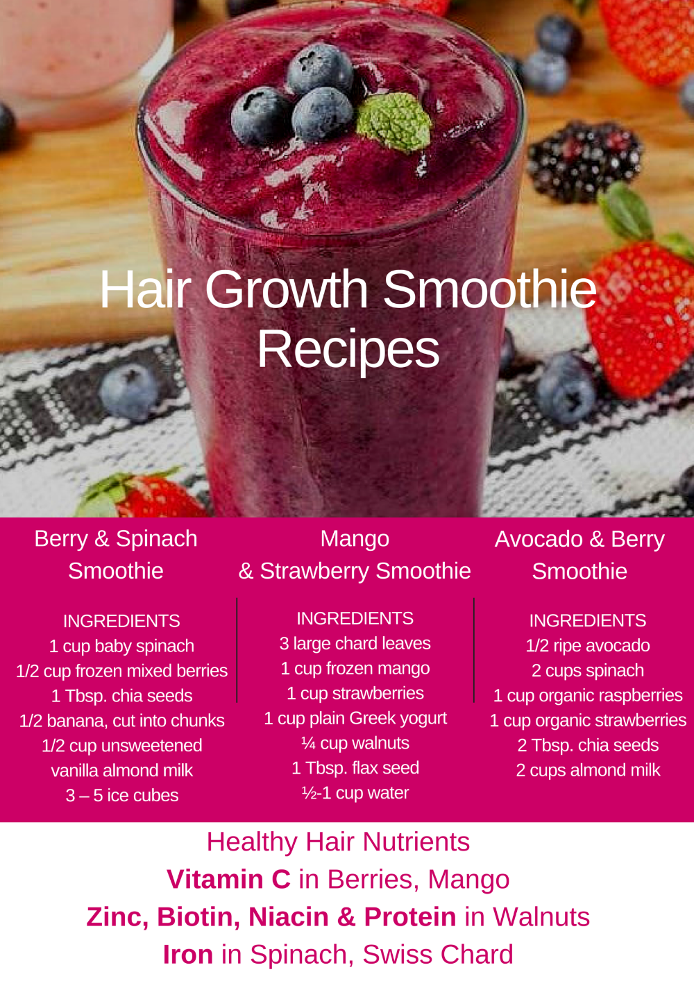 Pin by ZuVero on Health & Fitness Hair growth smoothie