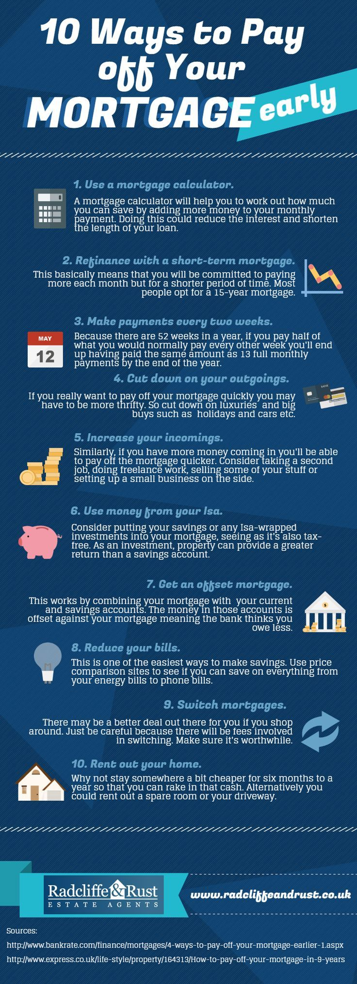 Payoff Mortgage Early Or Invest  The Complete Guide   Years