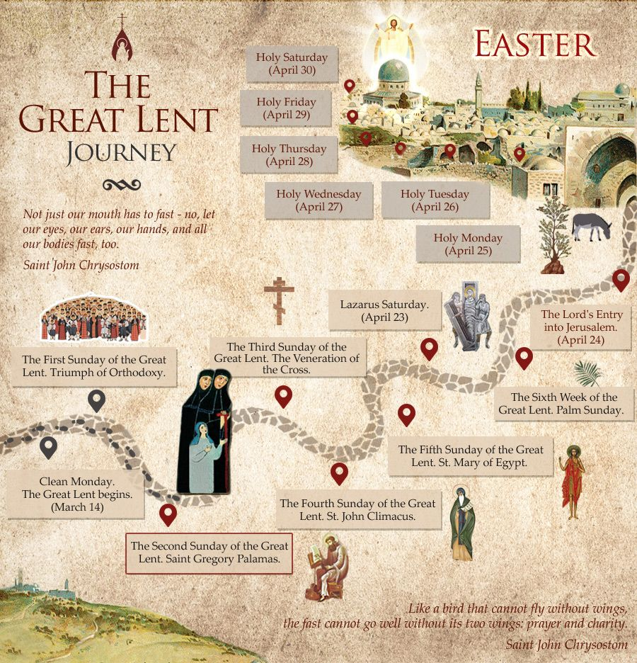 Simply Orthodox The Great Lent Journey Thanks To Lent