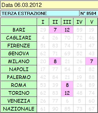 Ruote principali: BA-MI  Ruote secondarie: RO-TO  Ambi secchi principali: 89-4 / 89-44 / 89-49 + quartina