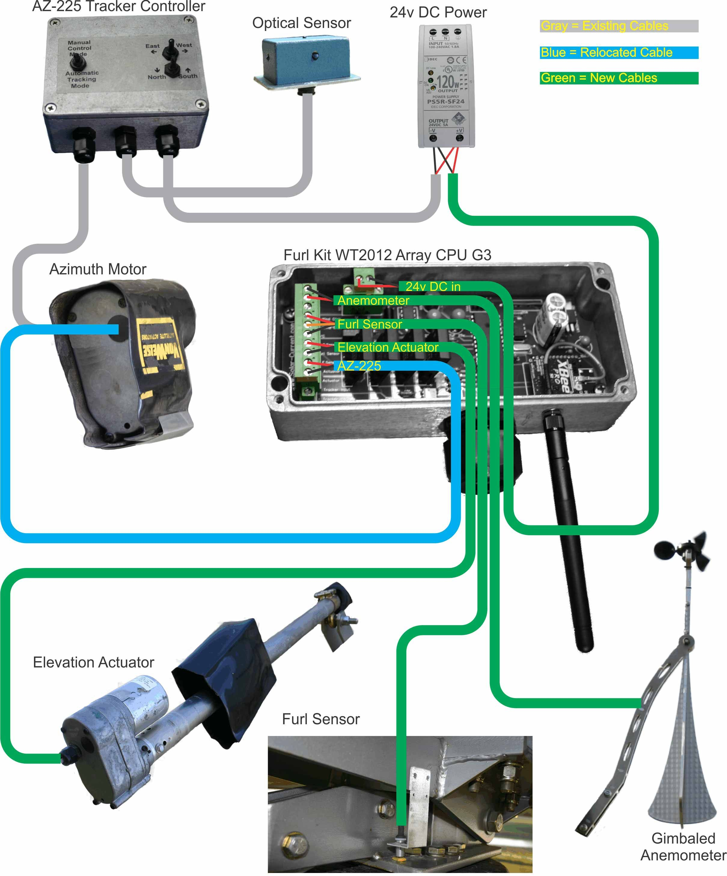 rv solar wiring diagram [ 2419 x 2915 Pixel ]