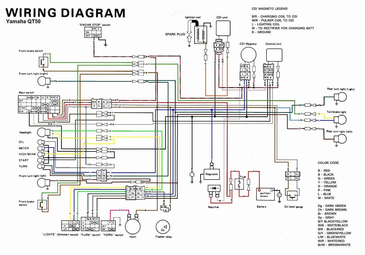 2004 Subaru Outback Wiring Diagram in 2021 | Motorcycle wiring, Yamaha  engines, Yamaha | 2004 50cc Scooter Wiring Diagram |  | Pinterest