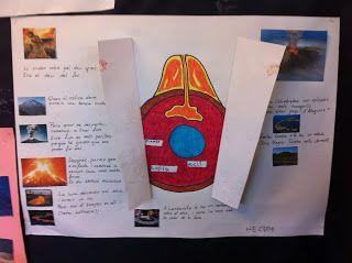DIRIGIENDO MANITAS: Projecte Els Volcans