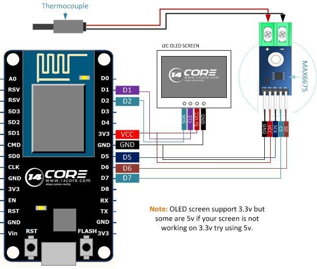 Wiring Thermocouple MAX6675 on ESP8266 12E NodeMCU | 14Core