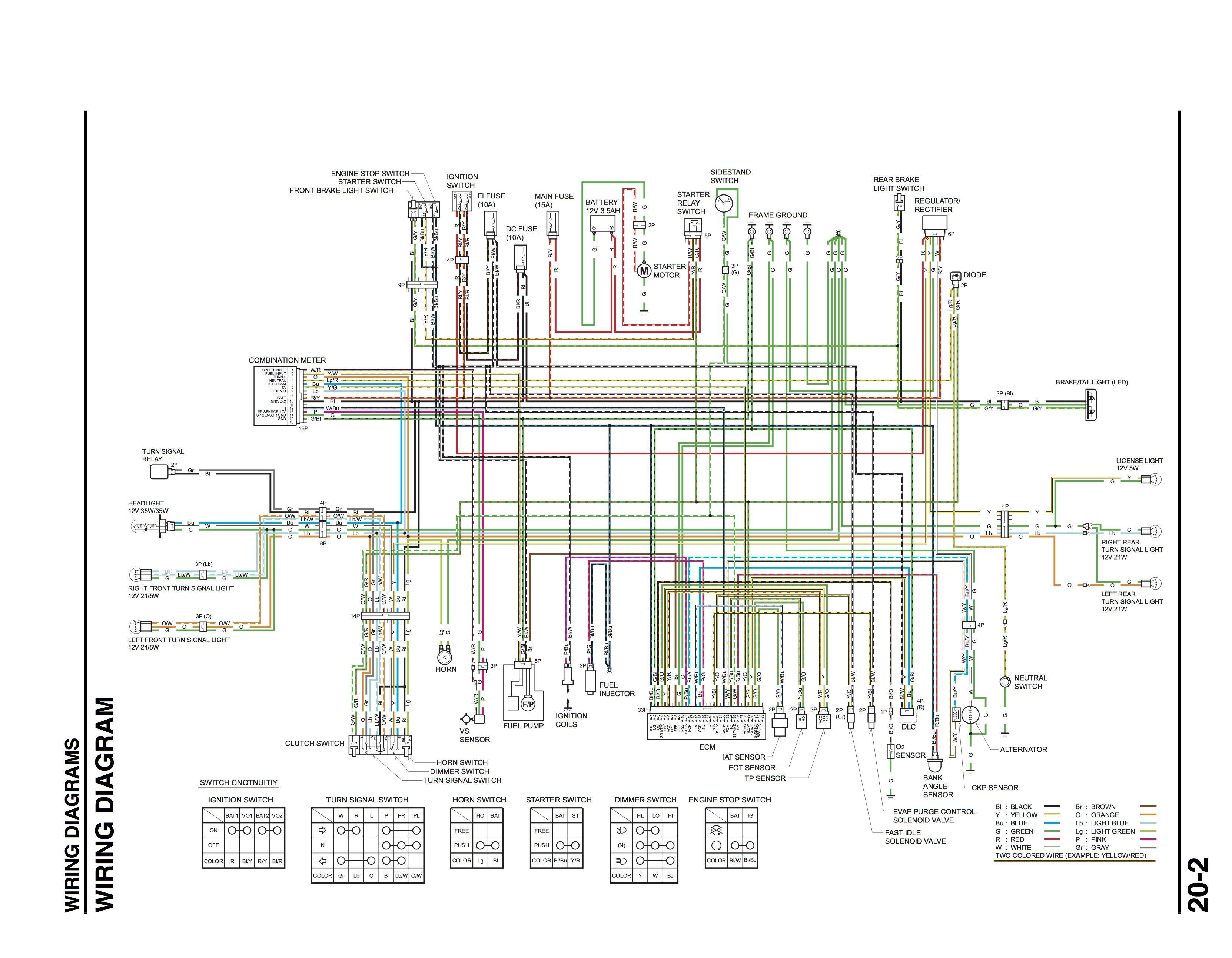 15 Simple Wiring Diagram Of Motorcycle Honda Xrm 125