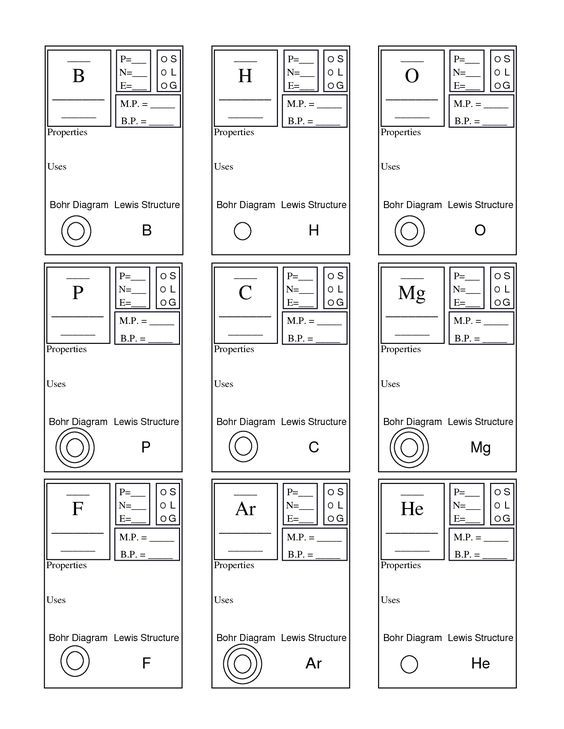 Image Result For Atom Structure Worksheet Middle School  Teach