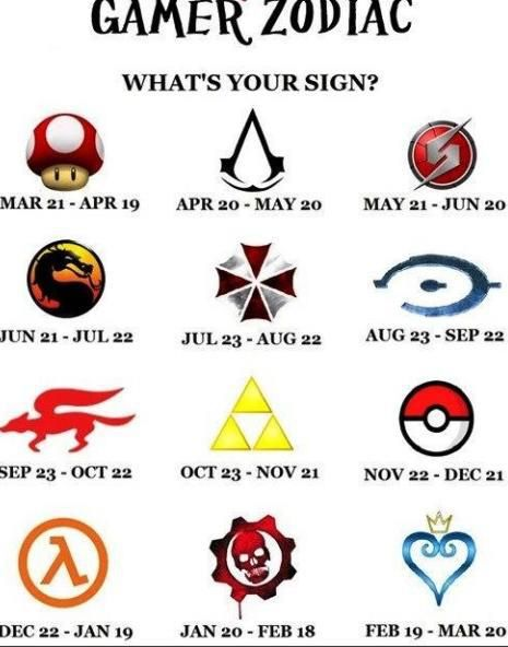 Gamer Zodiac Apparently I Was Born Under The Sign Of Gears Of