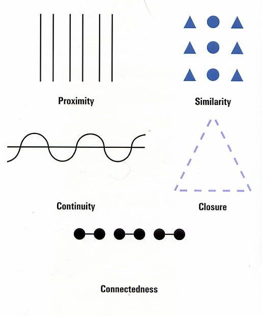 #Gestalt Theory