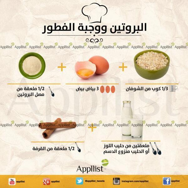 ابليست بالعربية On Twitter Health Fitness Food Health Facts Food Health Fitness Nutrition